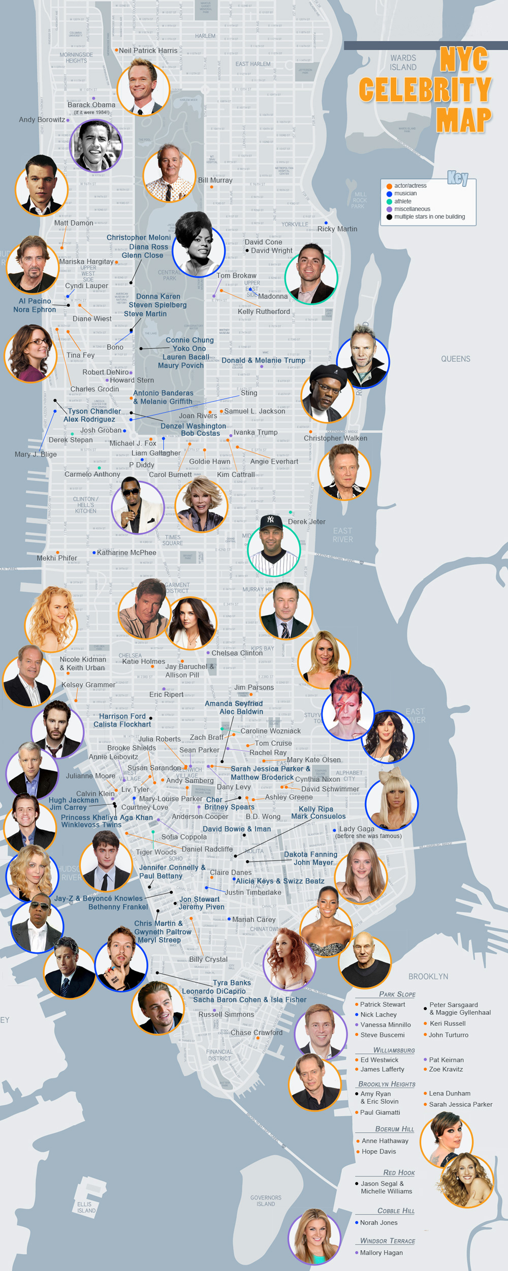 NYC_celebrity_map